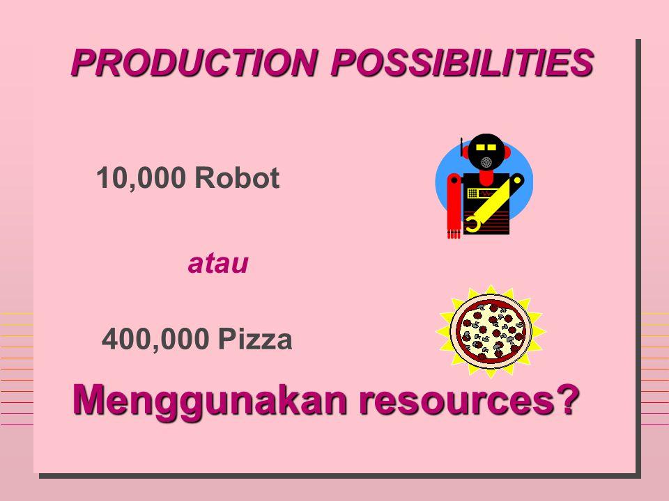 Menggunakan resources