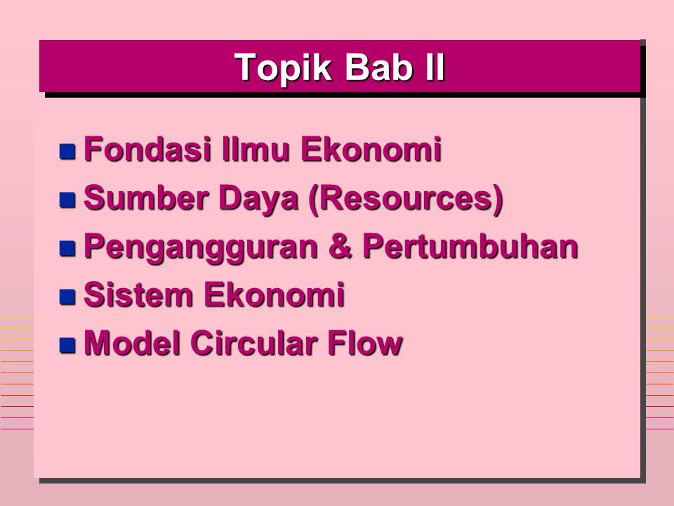 Topik Bab II Fondasi Ilmu Ekonomi Sumber Daya (Resources)