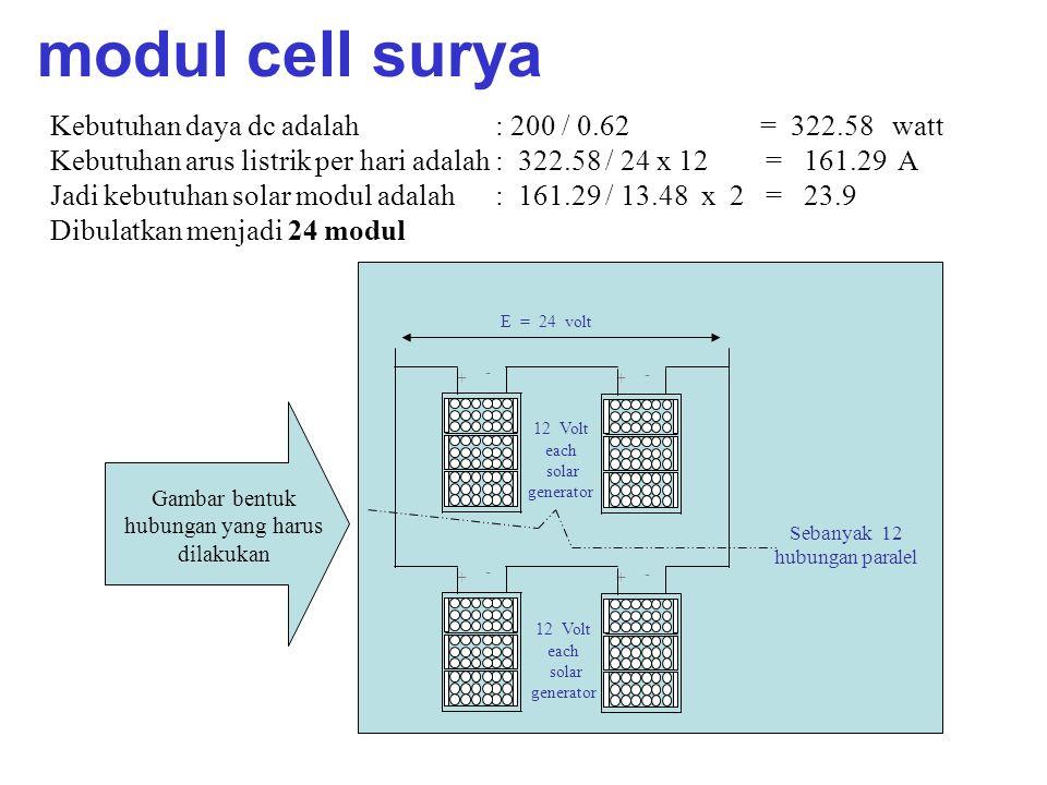 modul cell surya Kebutuhan daya dc adalah : 200 / 0.62 = 322.58 watt