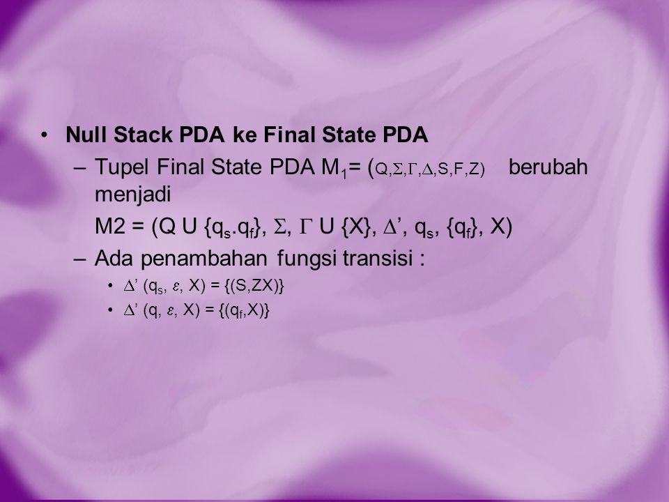 Null Stack PDA ke Final State PDA