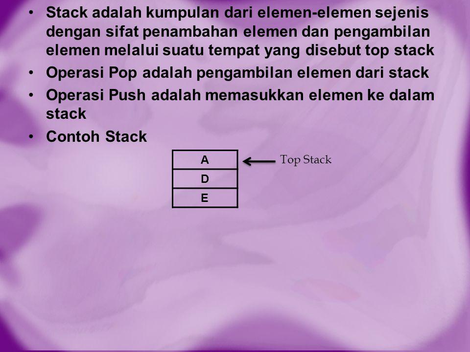 Operasi Pop adalah pengambilan elemen dari stack