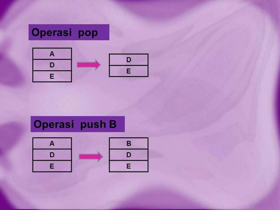 Operasi pop A D E D E Operasi push B A D E B D E