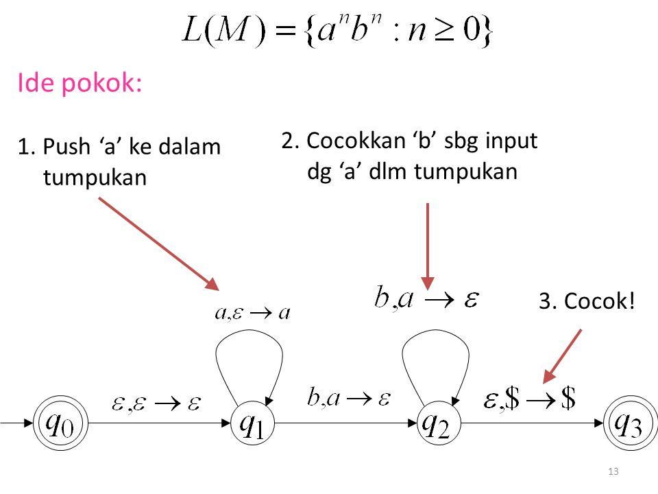 Ide pokok: 2. Cocokkan 'b' sbg input dg 'a' dlm tumpukan