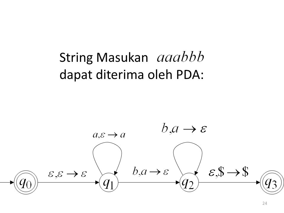 String Masukan dapat diterima oleh PDA: