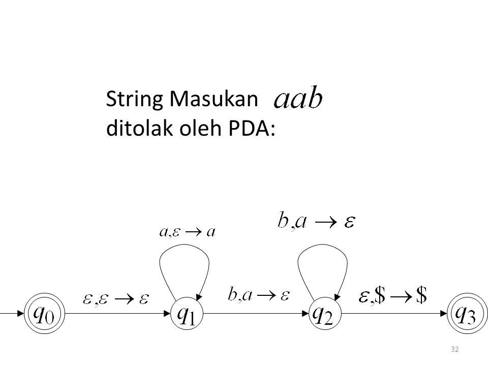 String Masukan ditolak oleh PDA: