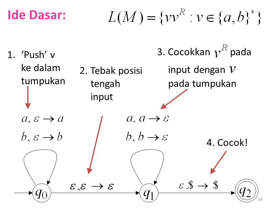 Ide Dasar: 3. Cocokkan pada input dengan v pada tumpukan