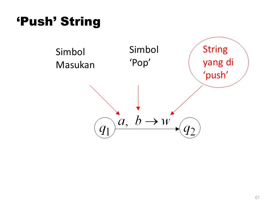 'Push' String Simbol 'Pop' String yang di 'push' Simbol Masukan