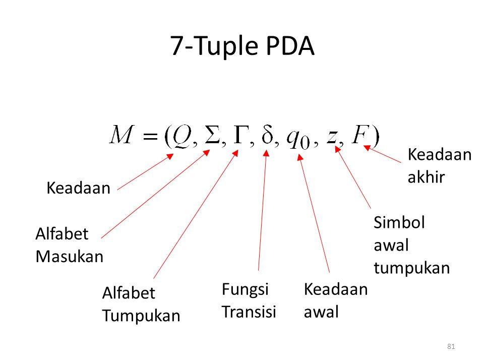 7-Tuple PDA Keadaan akhir Keadaan Simbol awal tumpukan Alfabet Masukan
