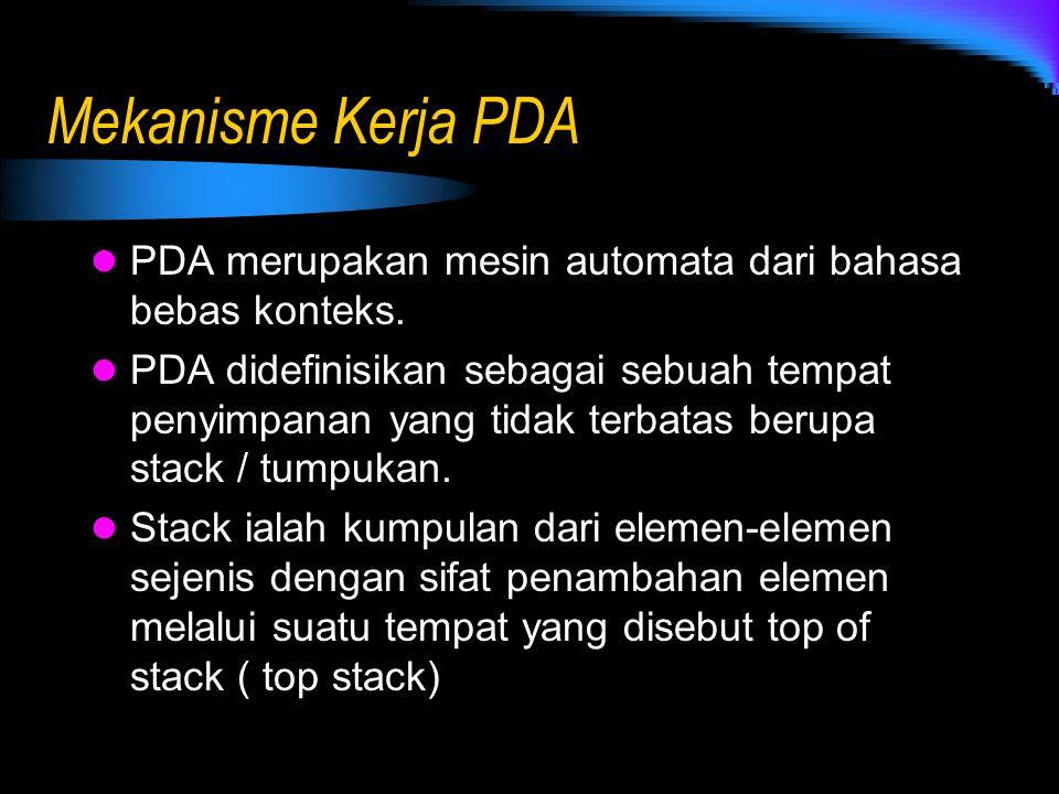 Mekanisme Kerja PDA PDA merupakan mesin automata dari bahasa bebas konteks.