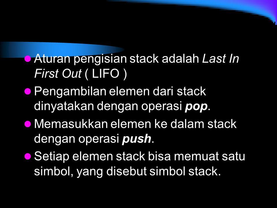Aturan pengisian stack adalah Last In First Out ( LIFO )