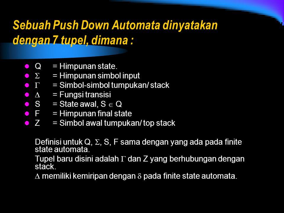 Sebuah Push Down Automata dinyatakan dengan 7 tupel, dimana :