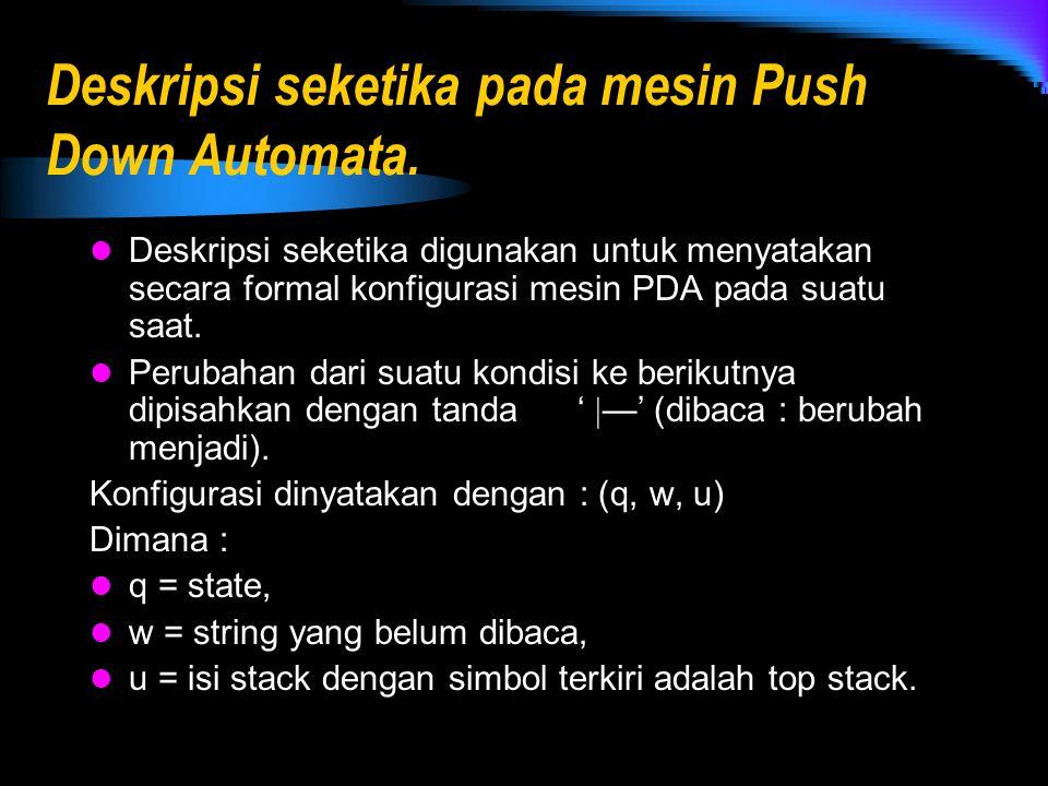 Deskripsi seketika pada mesin Push Down Automata.