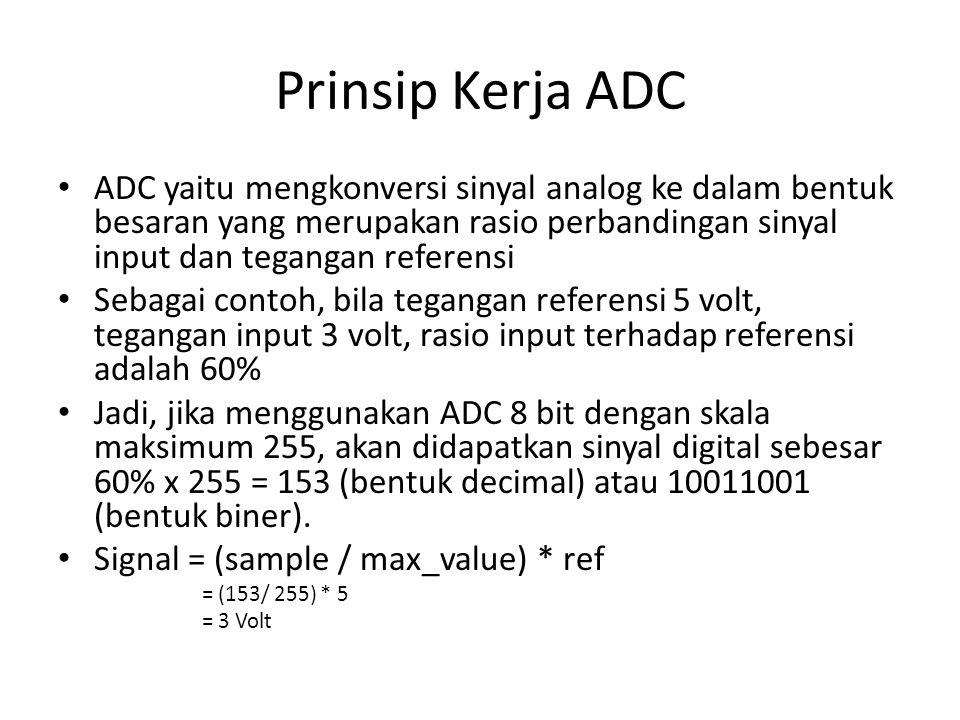 Prinsip Kerja ADC ADC yaitu mengkonversi sinyal analog ke dalam bentuk besaran yang merupakan rasio perbandingan sinyal input dan tegangan referensi.