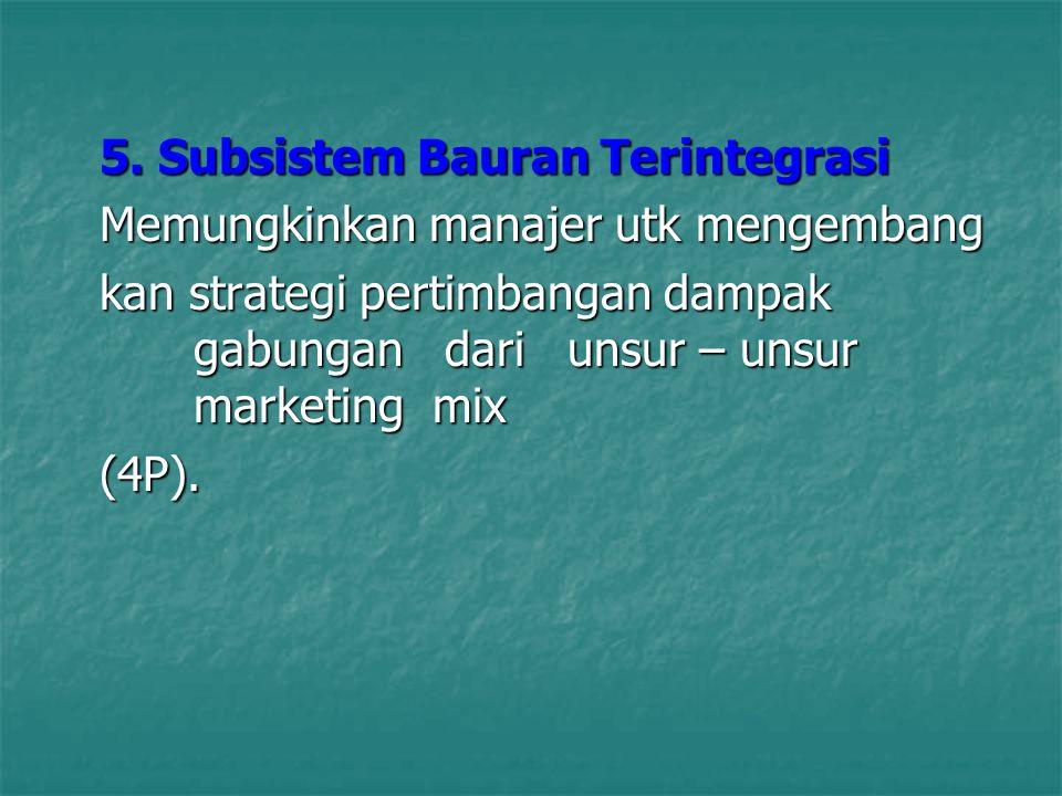5. Subsistem Bauran Terintegrasi