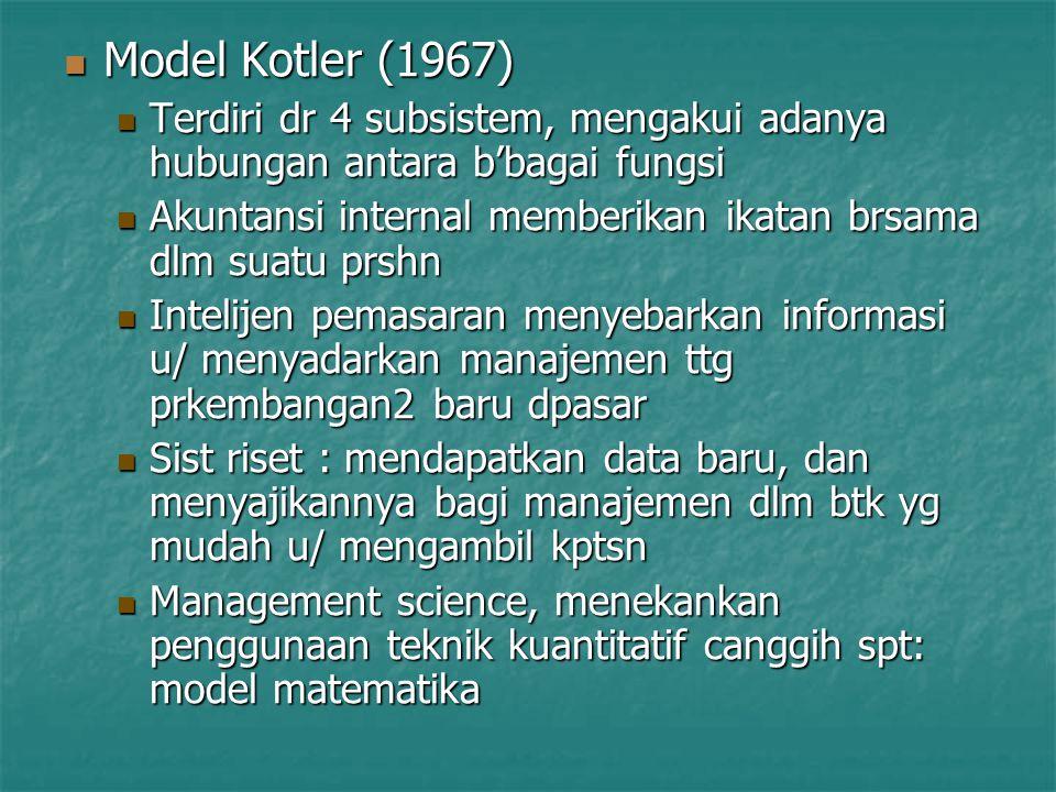 Model Kotler (1967) Terdiri dr 4 subsistem, mengakui adanya hubungan antara b'bagai fungsi.