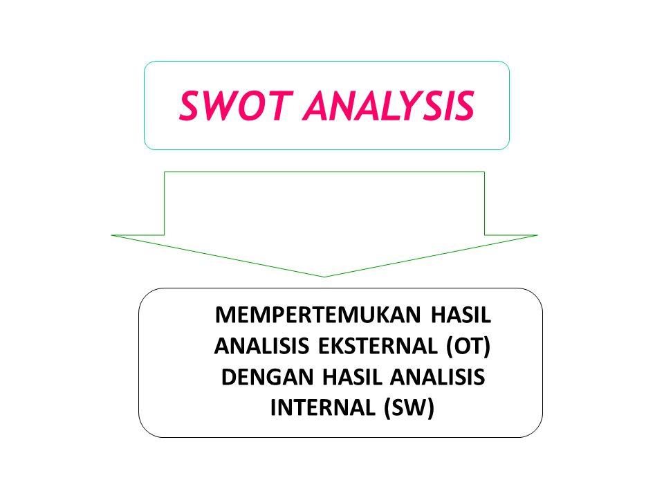 SWOT ANALYSIS MEMPERTEMUKAN HASIL ANALISIS EKSTERNAL (OT) DENGAN HASIL ANALISIS INTERNAL (SW)