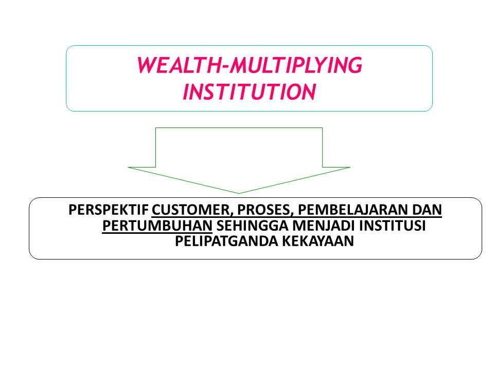 WEALTH-MULTIPLYING INSTITUTION
