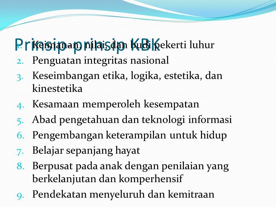 Prinsip-prinsip KBK Keimanan, nilai, dan budi pekerti luhur