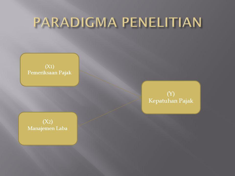 PARADIGMA PENELITIAN (Y) Kepatuhan Pajak (X2) (X1) Pemeriksaan Pajak