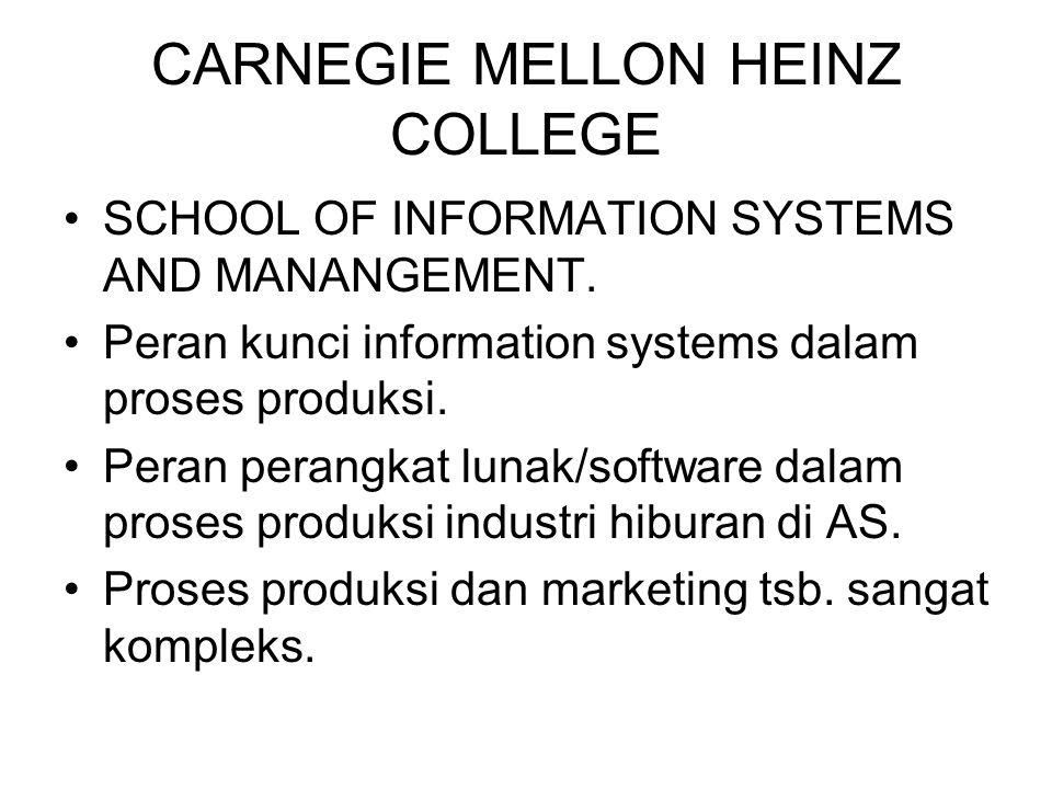 CARNEGIE MELLON HEINZ COLLEGE