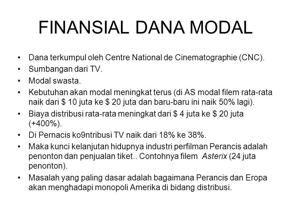 FINANSIAL DANA MODAL Dana terkumpul oleh Centre National de Cinematographie (CNC). Sumbangan dari TV.