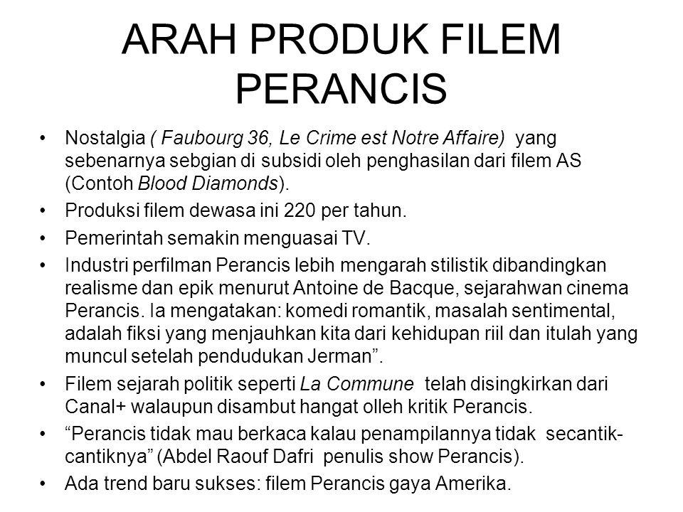 ARAH PRODUK FILEM PERANCIS