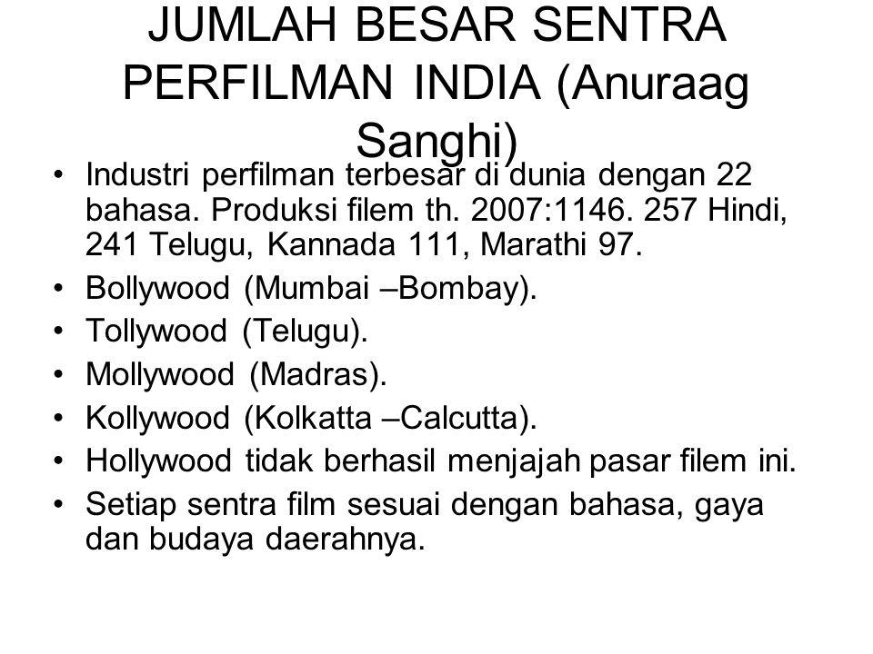 JUMLAH BESAR SENTRA PERFILMAN INDIA (Anuraag Sanghi)