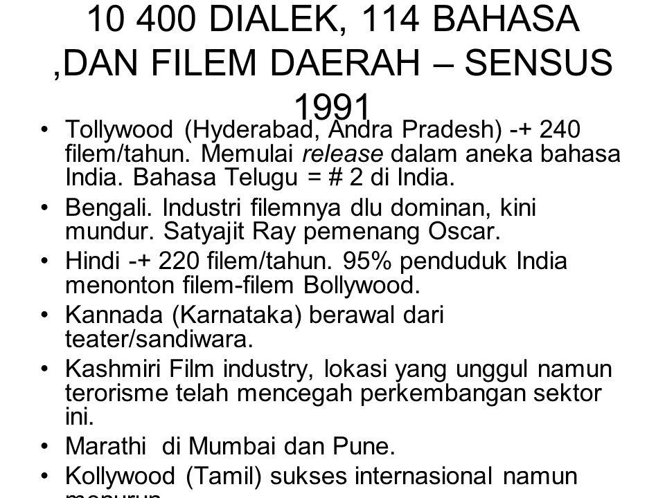 10 400 DIALEK, 114 BAHASA ,DAN FILEM DAERAH – SENSUS 1991