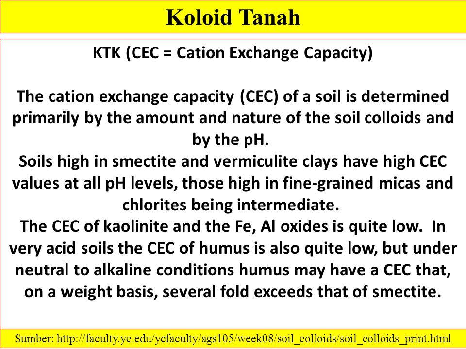 KTK (CEC = Cation Exchange Capacity)