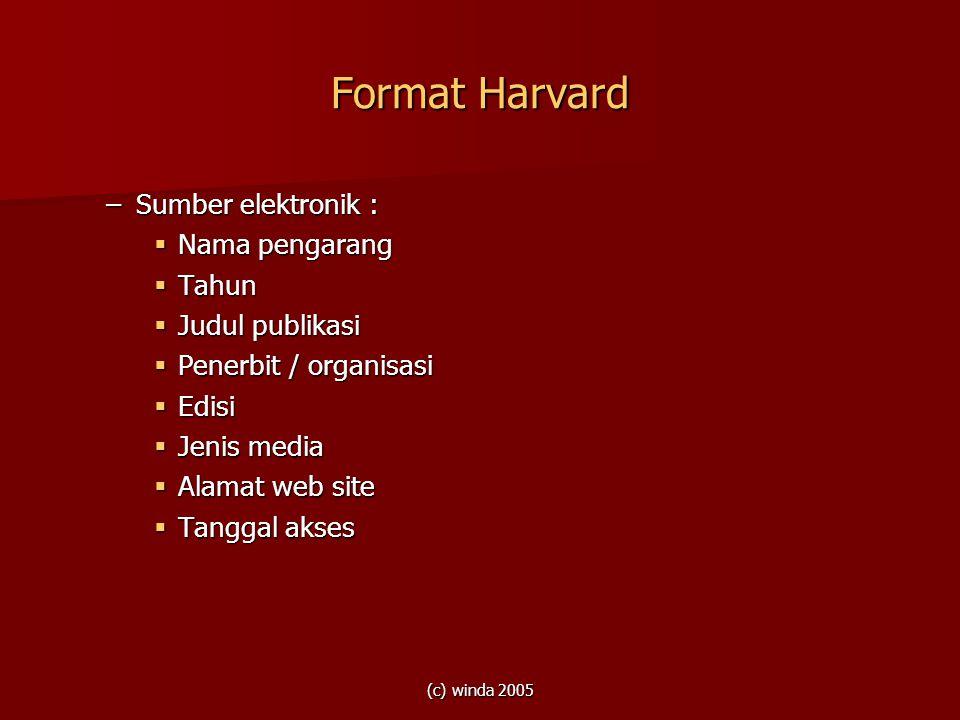 Format Harvard Sumber elektronik : Nama pengarang Tahun