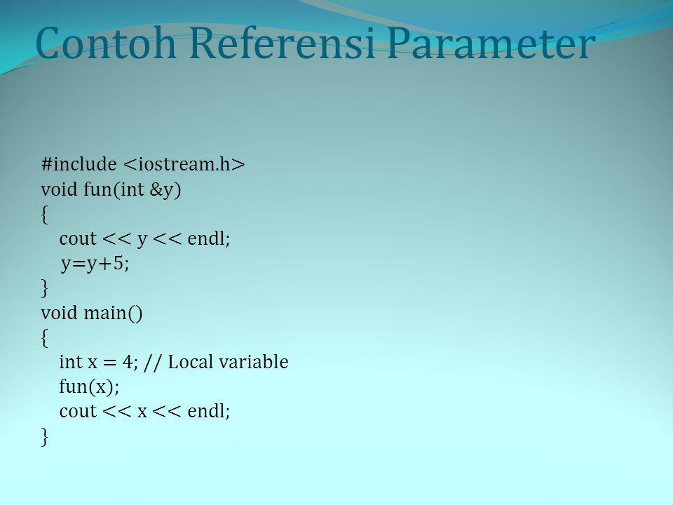 Contoh Referensi Parameter