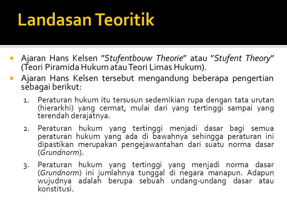 Landasan Teoritik Ajaran Hans Kelsen Stufentbouw Theorie atau Stufent Theory (Teori Piramida Hukum atau Teori Limas Hukum).