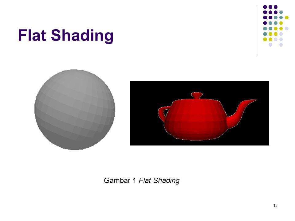 Flat Shading Gambar 1 Flat Shading