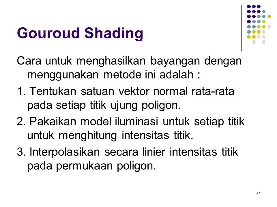 Gouroud Shading