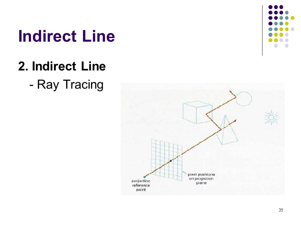 Indirect Line 2. Indirect Line - Ray Tracing