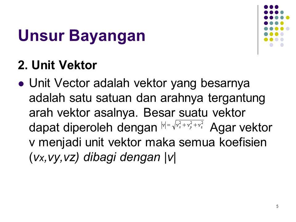 Unsur Bayangan 2. Unit Vektor