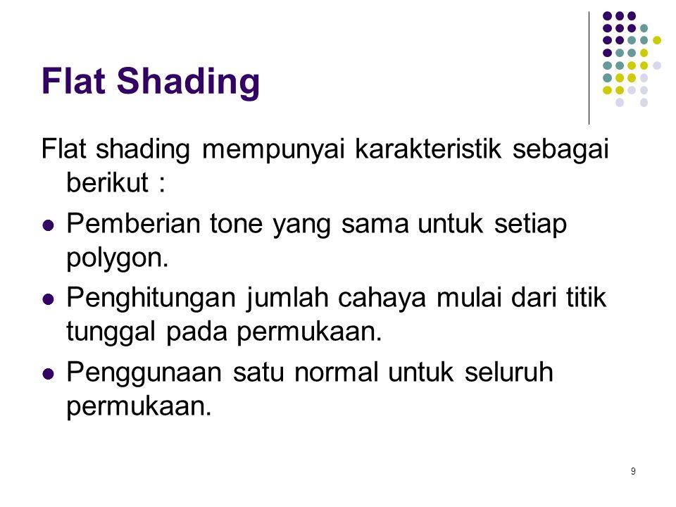Flat Shading Flat shading mempunyai karakteristik sebagai berikut :