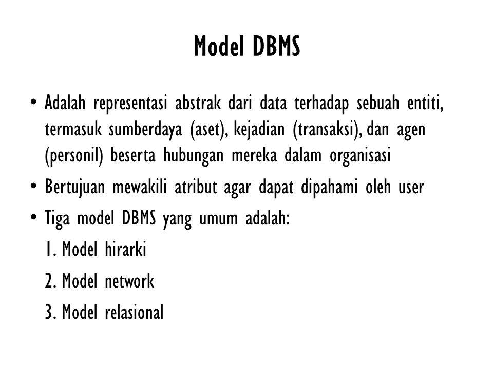 Model DBMS