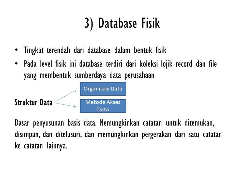 3) Database Fisik Tingkat terendah dari database dalam bentuk fisik