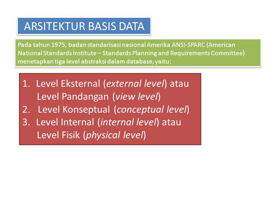 ARSITEKTUR BASIS DATA Level Eksternal (external level) atau