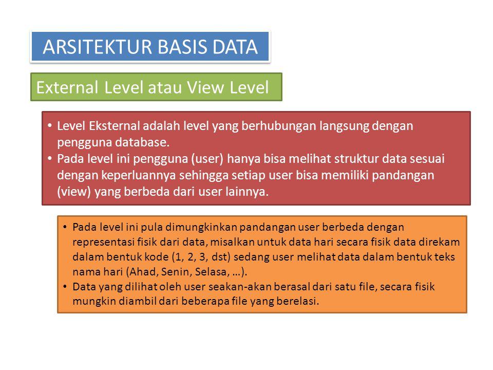 ARSITEKTUR BASIS DATA External Level atau View Level