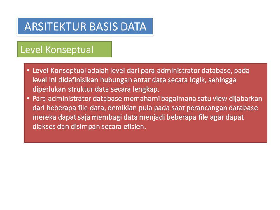 ARSITEKTUR BASIS DATA Level Konseptual