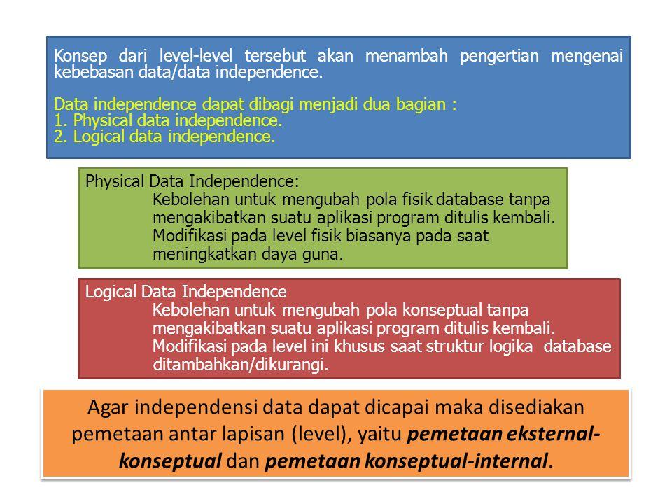 Konsep dari level-level tersebut akan menambah pengertian mengenai kebebasan data/data independence.