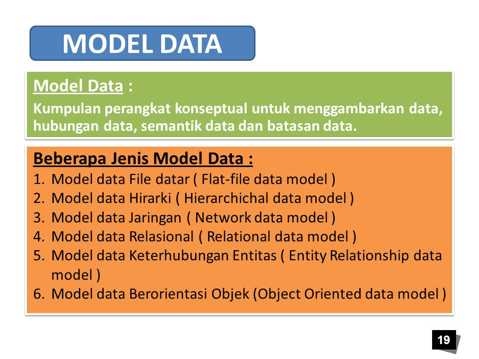 MODEL DATA Model Data : Beberapa Jenis Model Data :