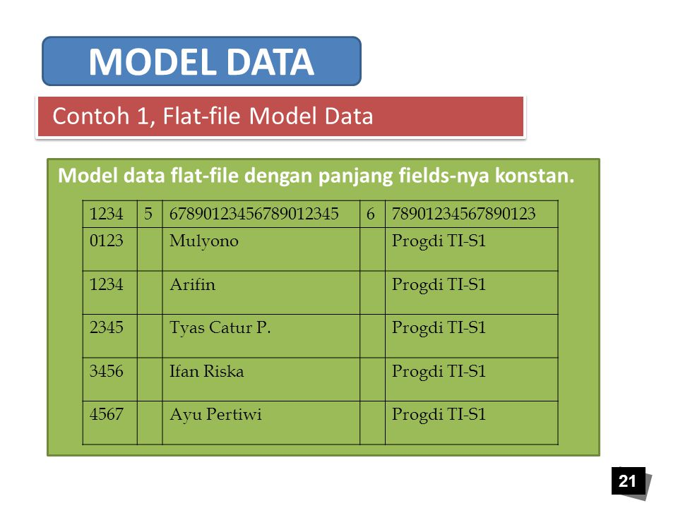 Contoh 1, Flat-file Model Data