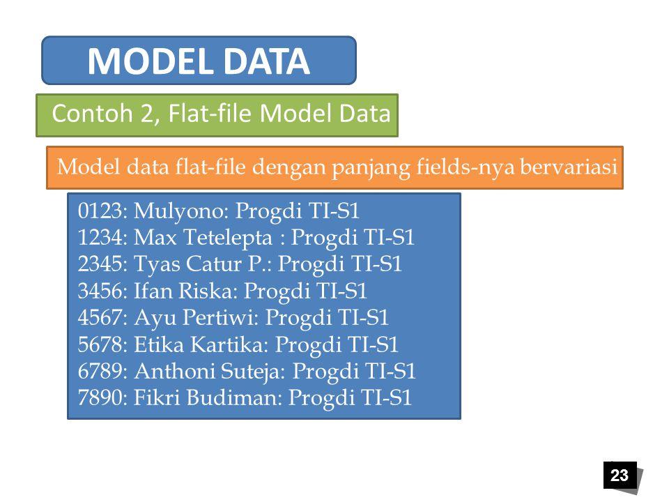 Contoh 2, Flat-file Model Data