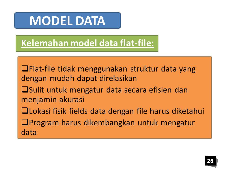 MODEL DATA Kelemahan model data flat-file: