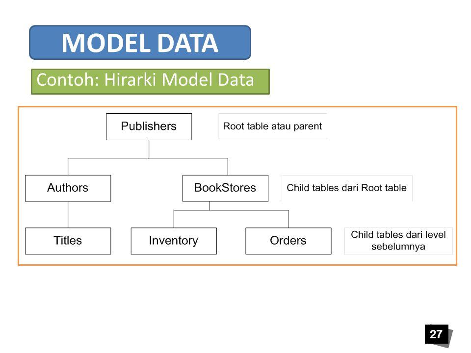 Contoh: Hirarki Model Data