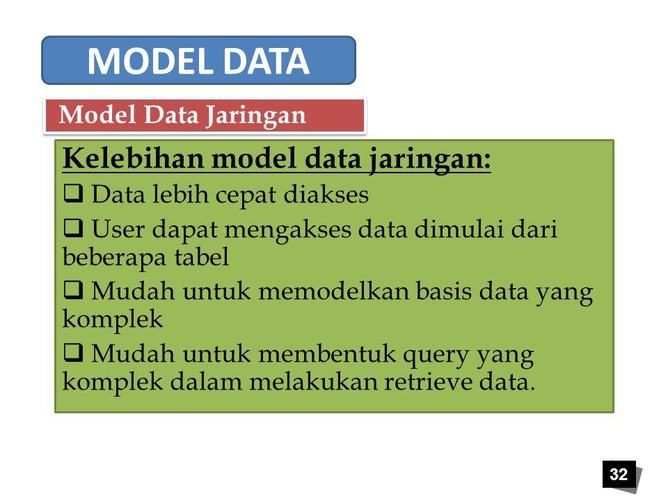 MODEL DATA Kelebihan model data jaringan: Model Data Jaringan