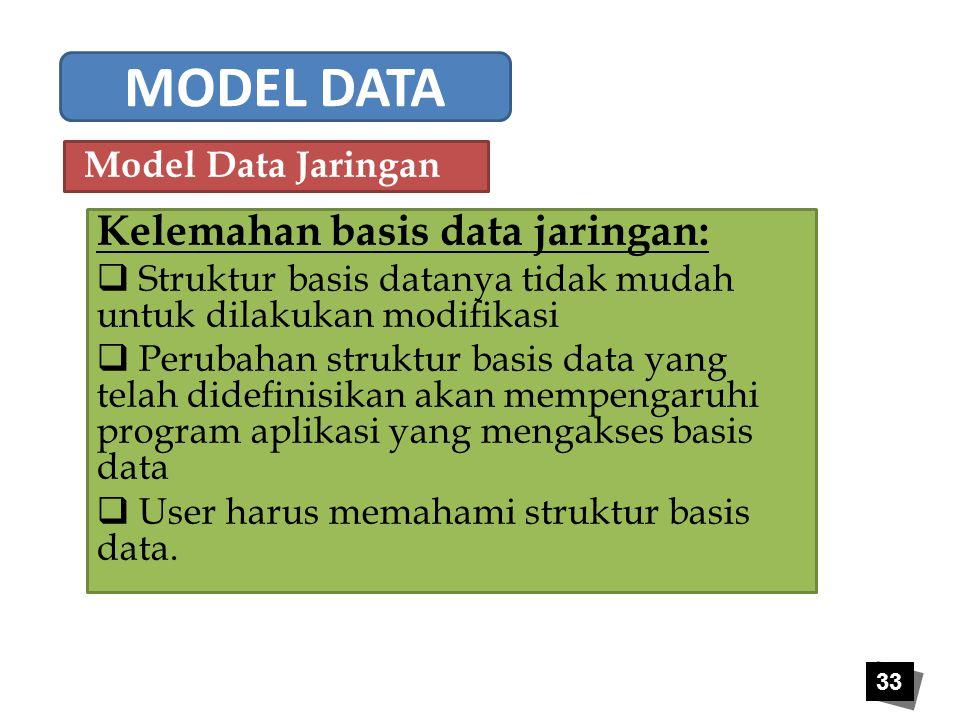 MODEL DATA Kelemahan basis data jaringan: Model Data Jaringan